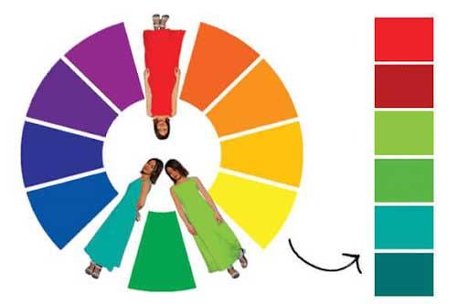 Bánh xe màu sắc sẽ giúp bạn chọn lựa được màu sơn tường phù hợp nhất với màu rèm cửa.