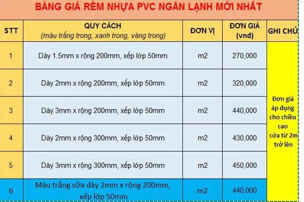 Bảng giá sản phẩm đã thành phẩm của rèm nhựa ngăn lạnh PVC
